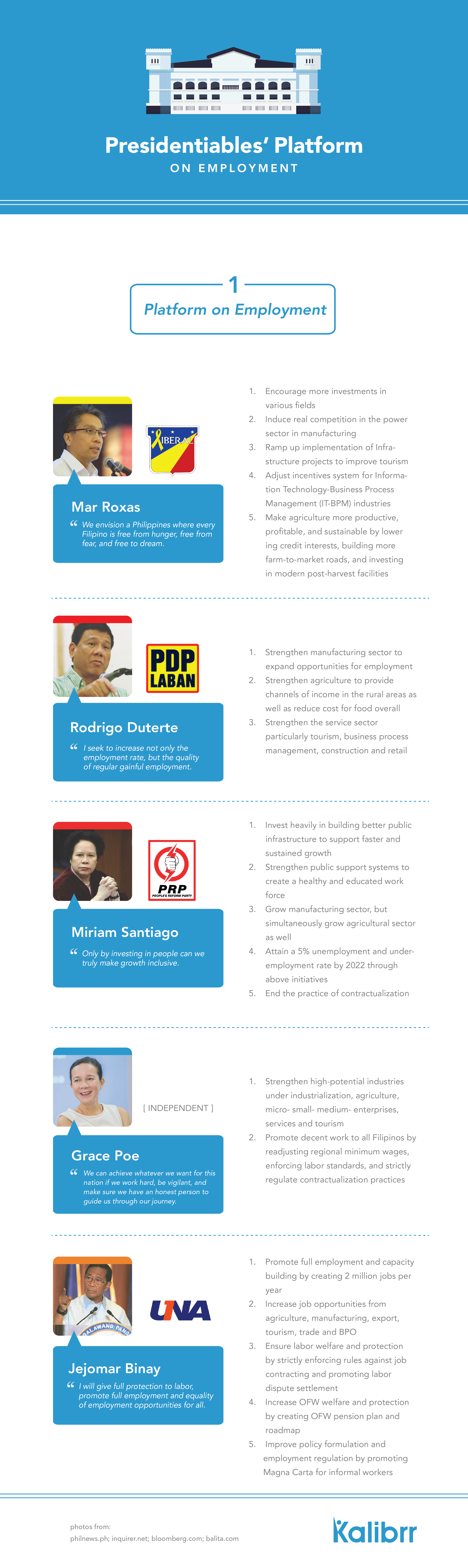 [Infographic] Presidentiables Platform - 01
