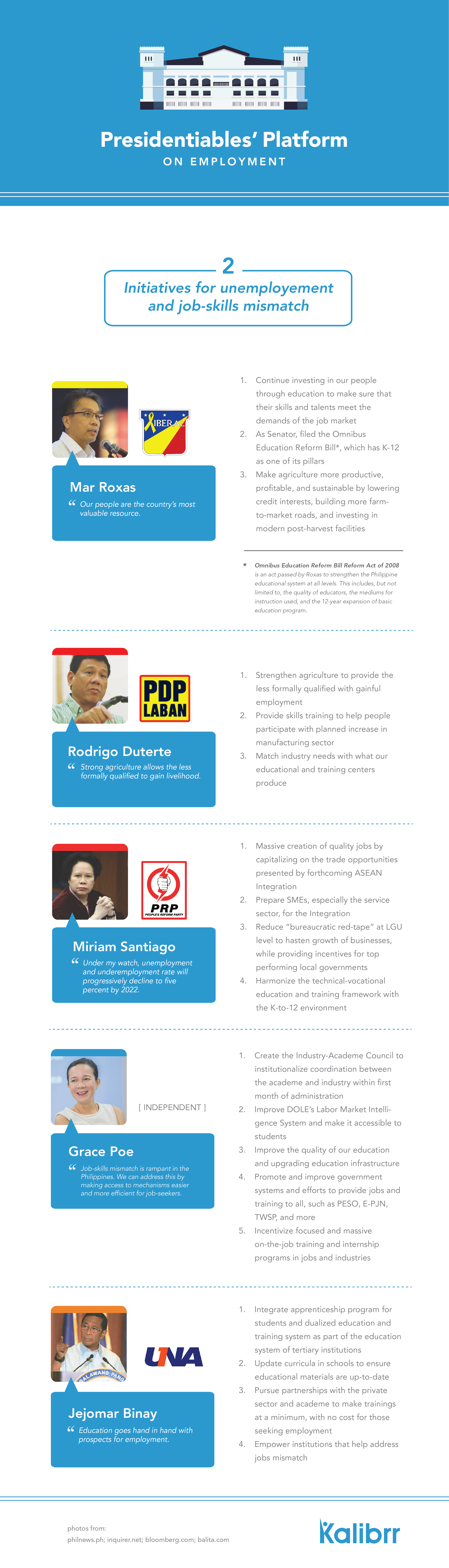 [Infographic] Presidentiables Platform - 02