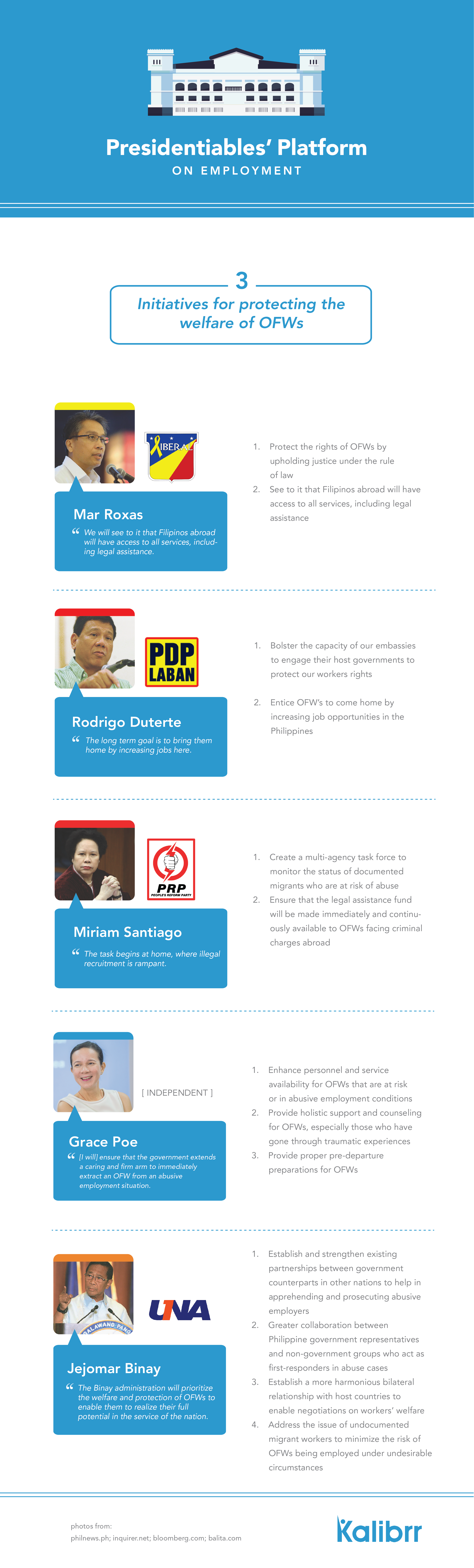 [Infographic] Presidentiables Platform - 03
