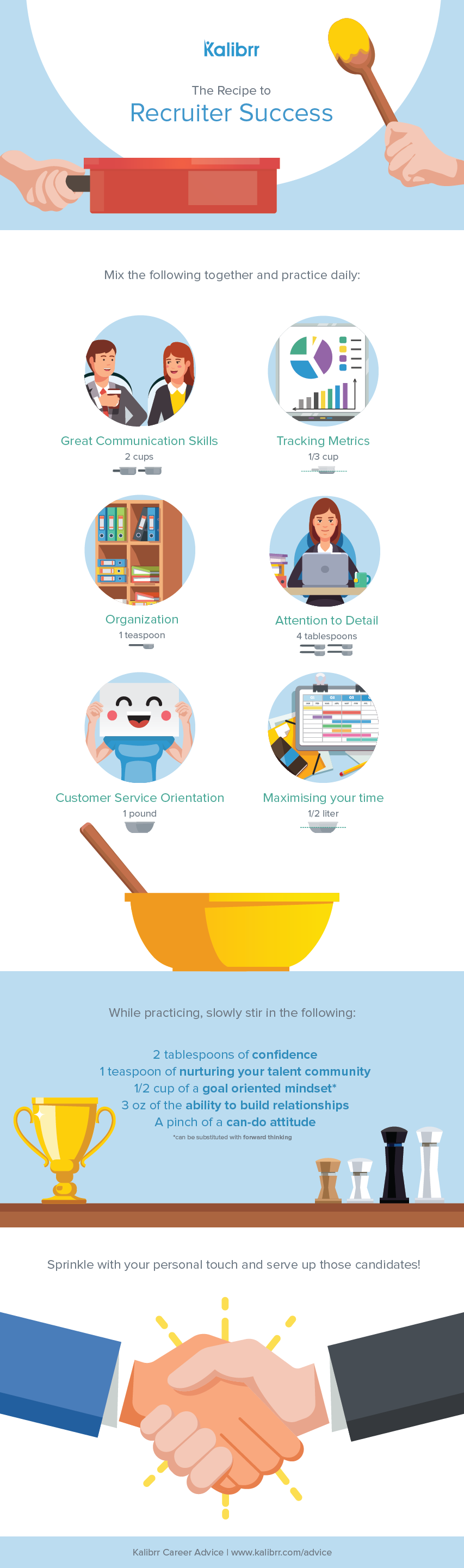 infographic_recipe_to_recruiter_success-01